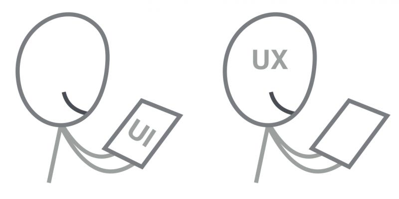 UI&UX