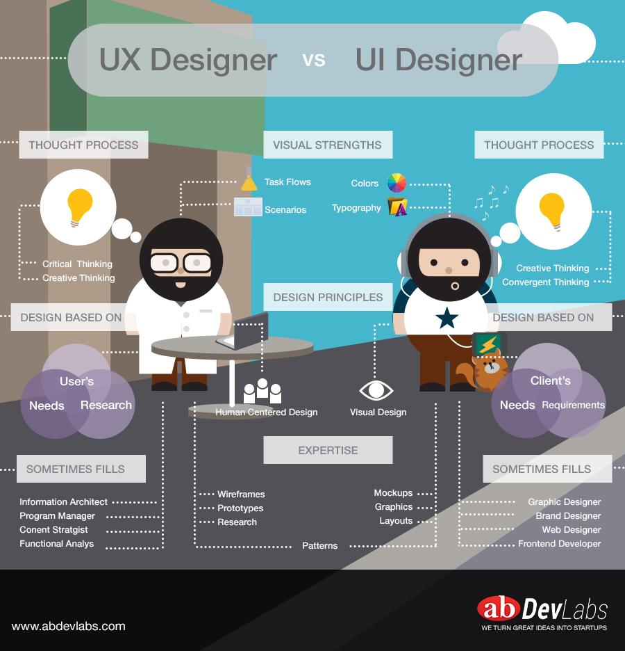 UX_vs_UI