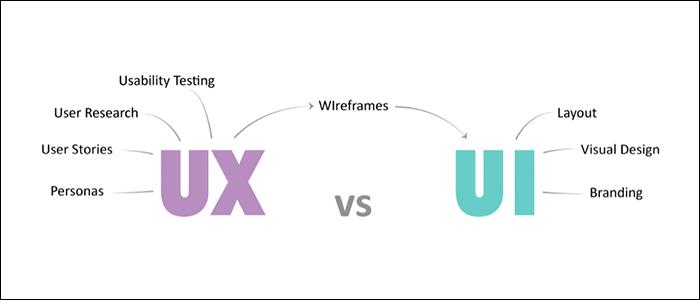 ux-verses-ui