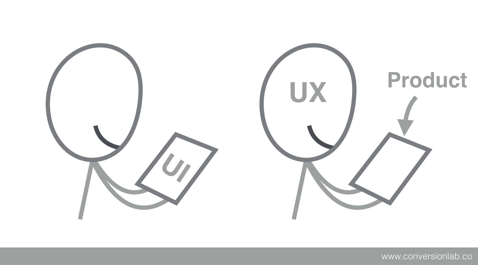 UI&UX3