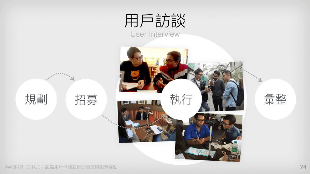 user interview process